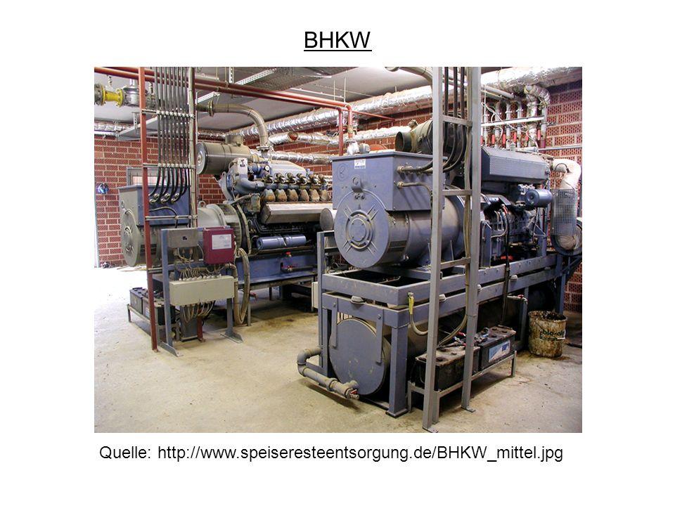 BHKW Quelle: http://www.speiseresteentsorgung.de/BHKW_mittel.jpg