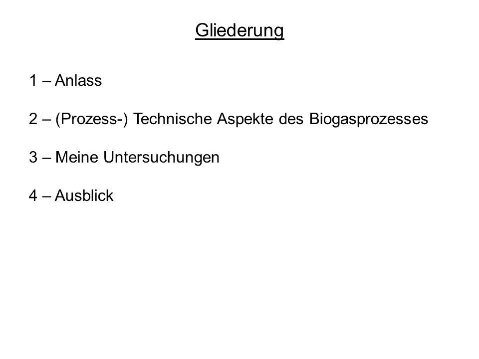 Gliederung 1 – Anlass. 2 – (Prozess-) Technische Aspekte des Biogasprozesses. 3 – Meine Untersuchungen.