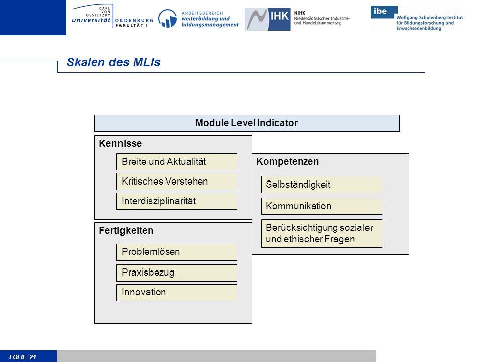Module Level Indicator