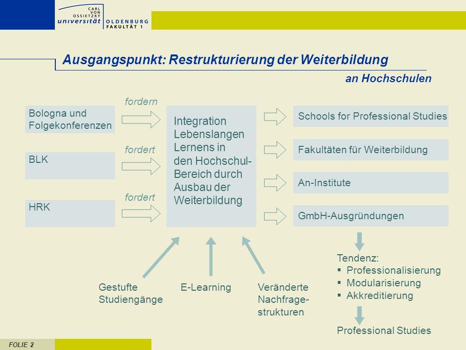 Ausgangspunkt: Restrukturierung der Weiterbildung