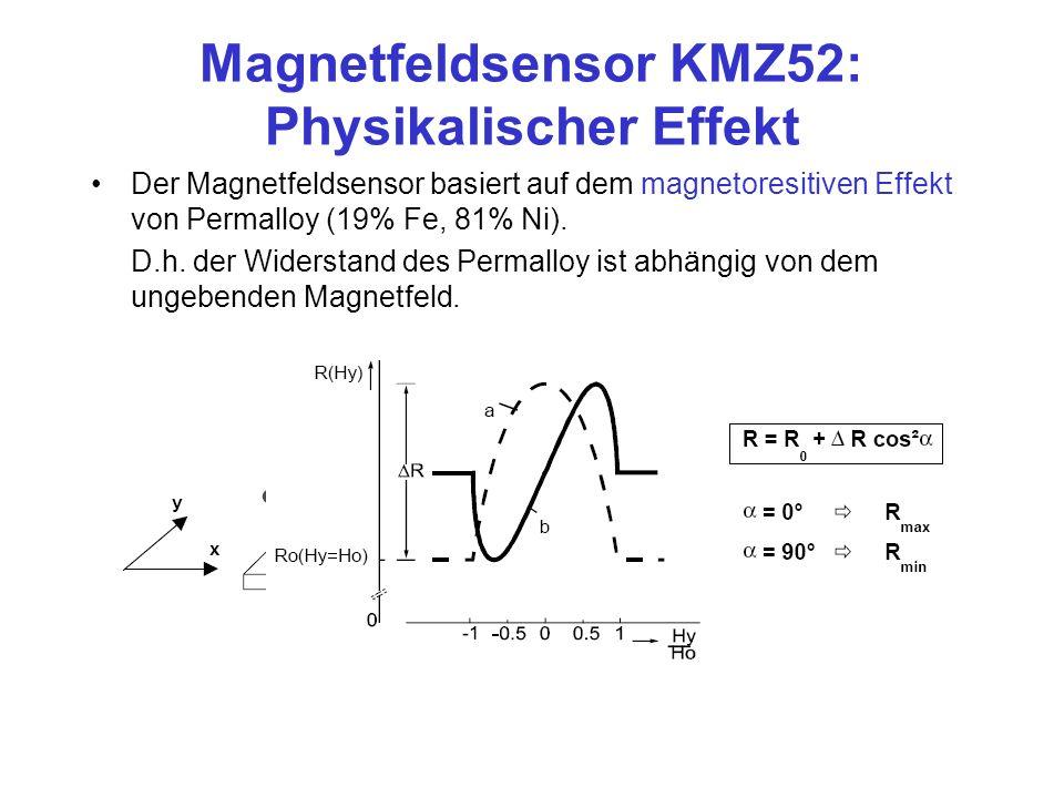 Magnetfeldsensor KMZ52: Physikalischer Effekt