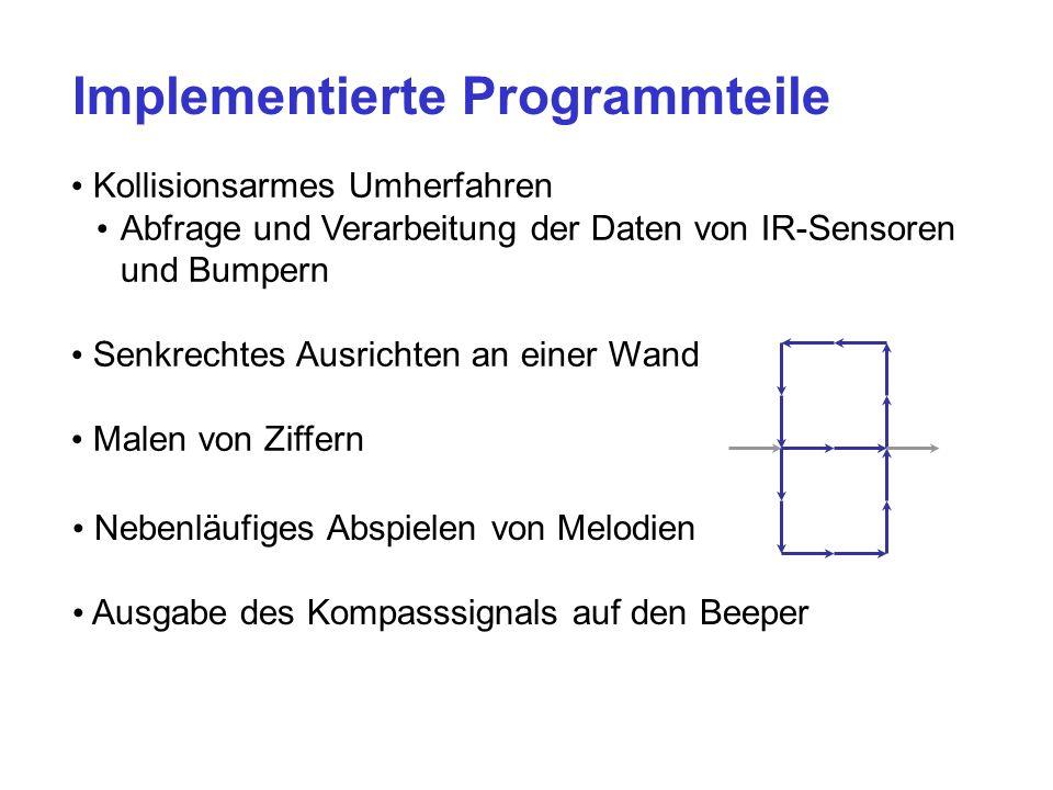 Implementierte Programmteile