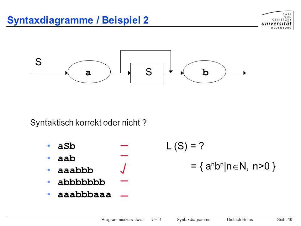 Syntaxdiagramme / Beispiel 2