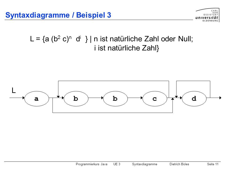 Syntaxdiagramme / Beispiel 3