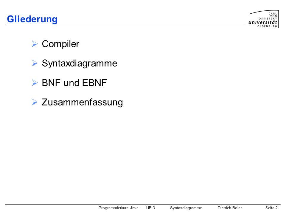 Gliederung Compiler Syntaxdiagramme BNF und EBNF Zusammenfassung
