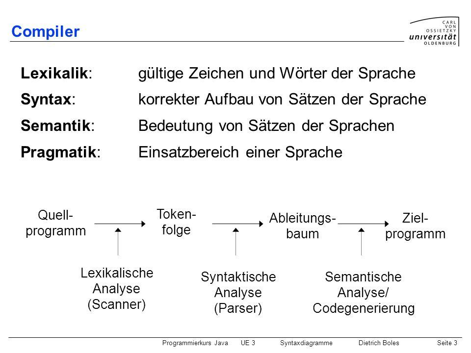 Lexikalik: gültige Zeichen und Wörter der Sprache