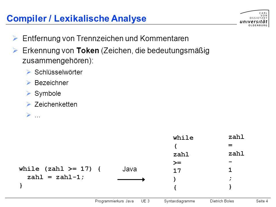 Compiler / Lexikalische Analyse