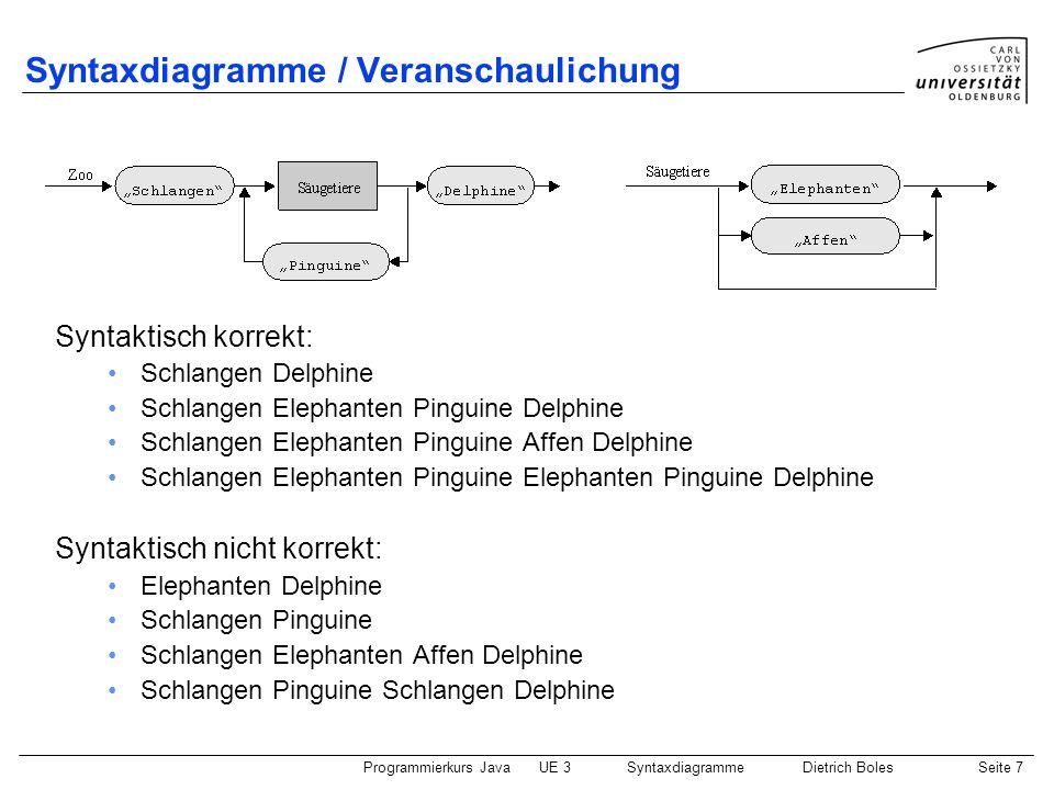 Syntaxdiagramme / Veranschaulichung