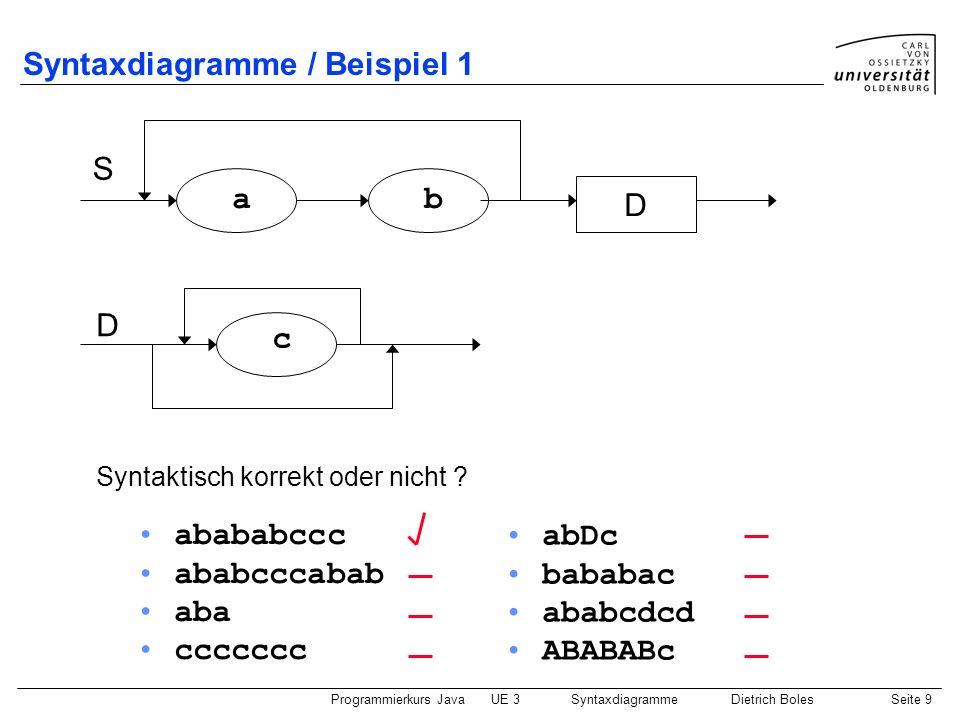 Syntaxdiagramme / Beispiel 1