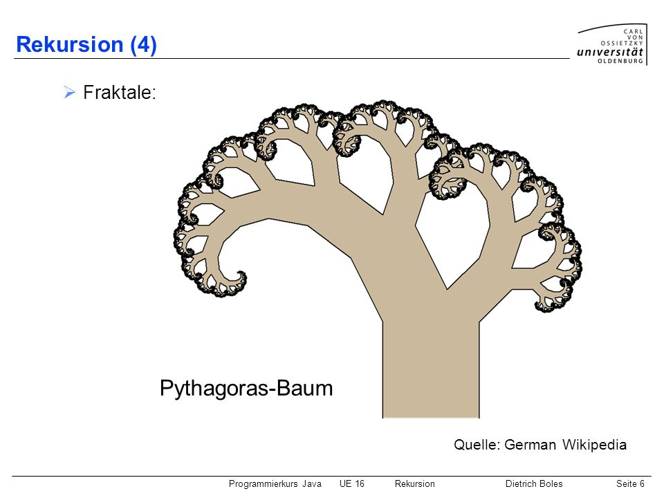 Rekursion (4) Fraktale: Pythagoras-Baum Quelle: German Wikipedia