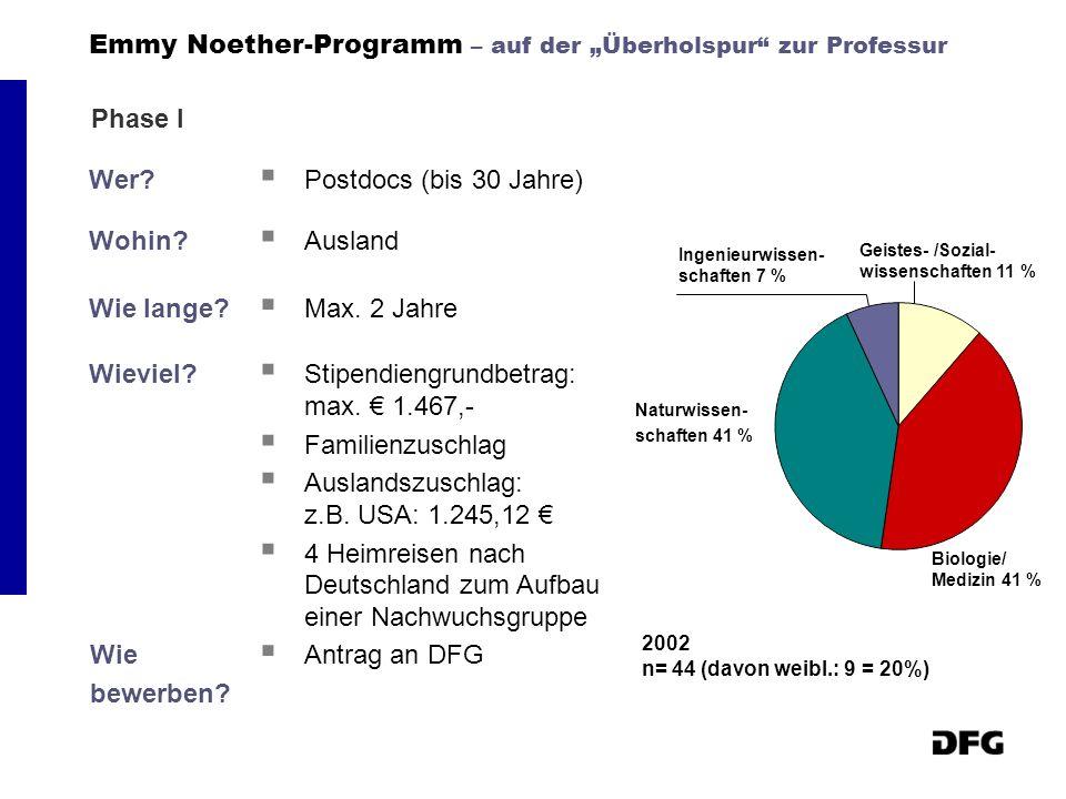 """Emmy Noether-Programm – auf der """"Überholspur zur Professur"""