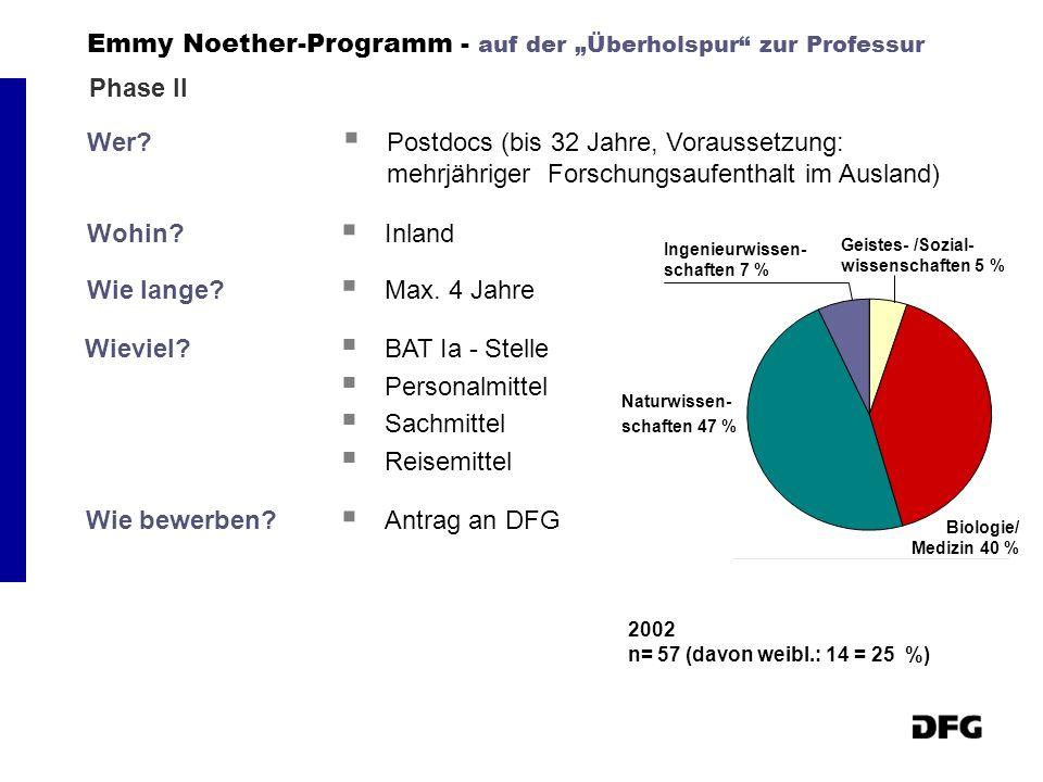 """Emmy Noether-Programm - auf der """"Überholspur zur Professur"""