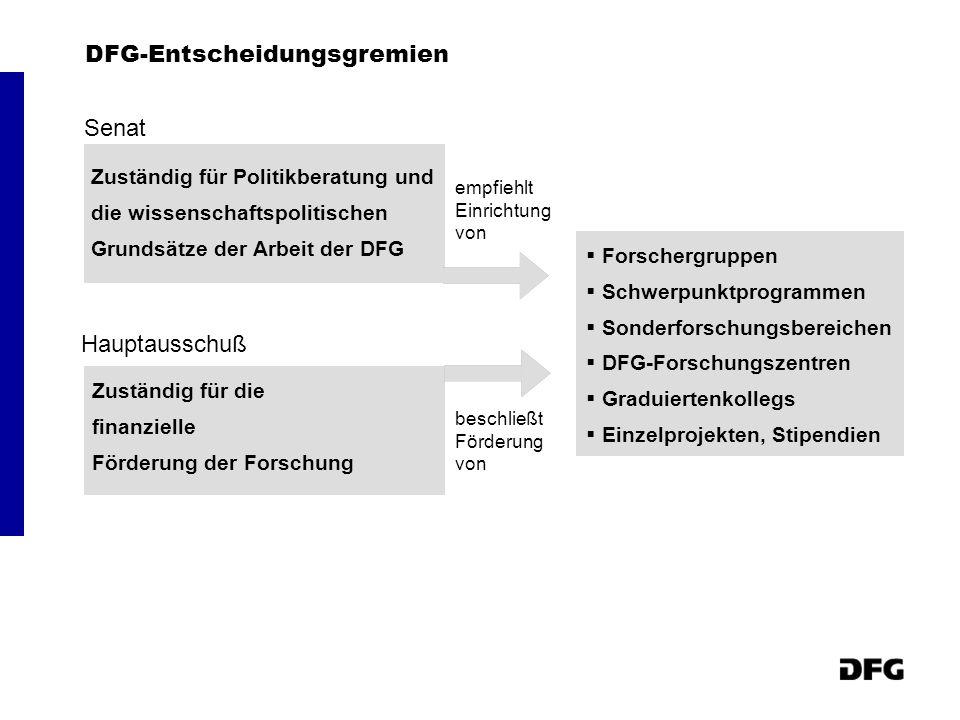DFG-Entscheidungsgremien