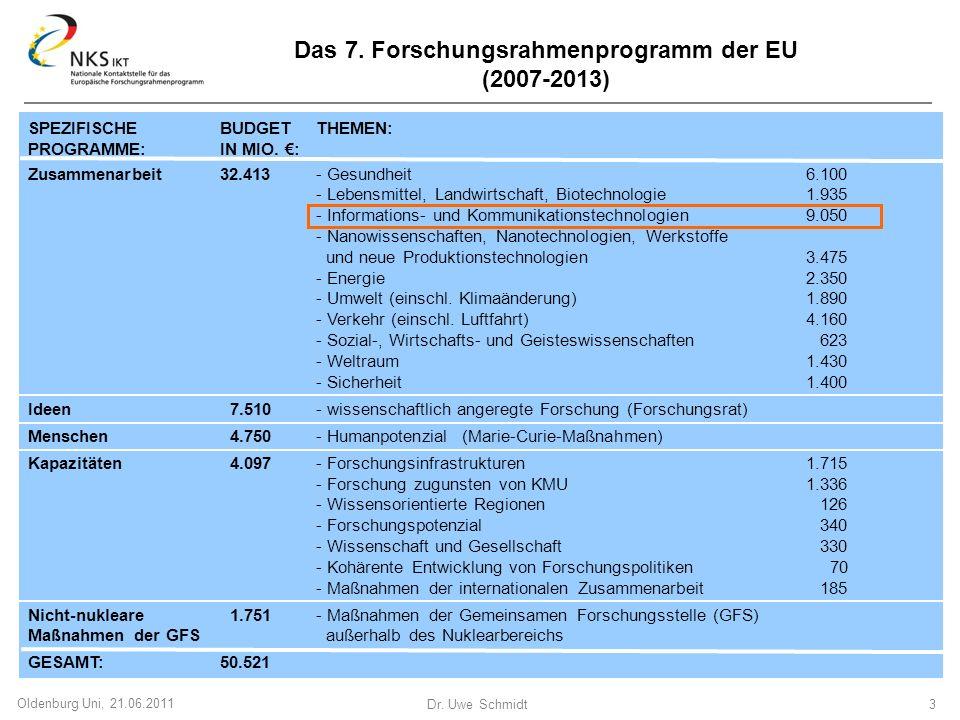 Das 7. Forschungsrahmenprogramm der EU (2007-2013)