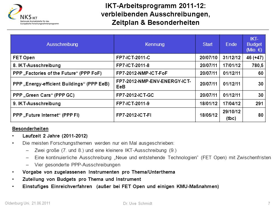 IKT-Arbeitsprogramm 2011-12: verbleibenden Ausschreibungen, Zeitplan & Besonderheiten