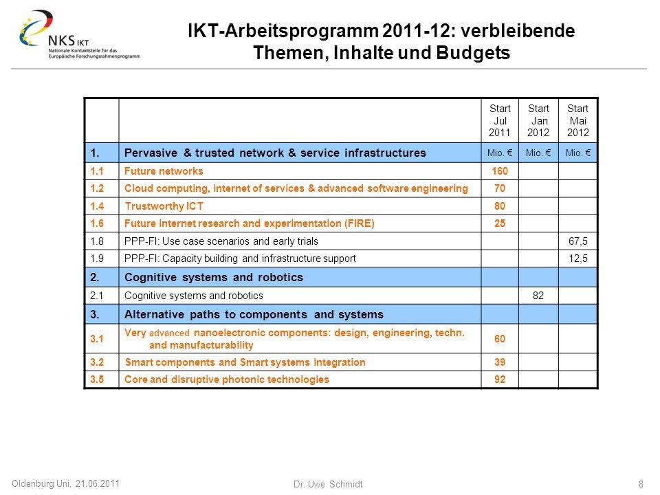 IKT-Arbeitsprogramm 2011-12: verbleibende Themen, Inhalte und Budgets