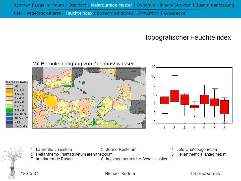 Topografischer Feuchteindex