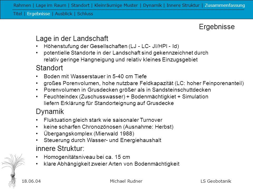Ergebnisse Lage in der Landschaft Standort Dynamik innere Struktur: