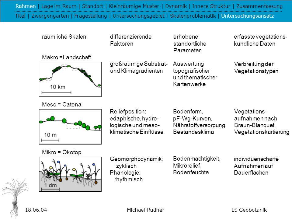 erfasste vegetations- kundliche Daten