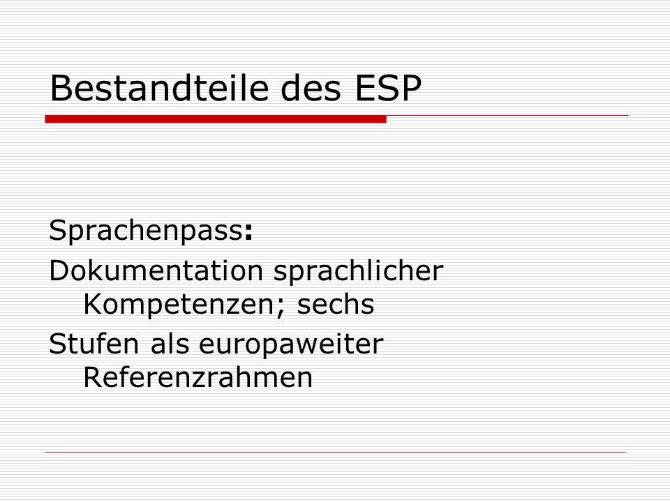 Bestandteile des ESP Sprachenpass: