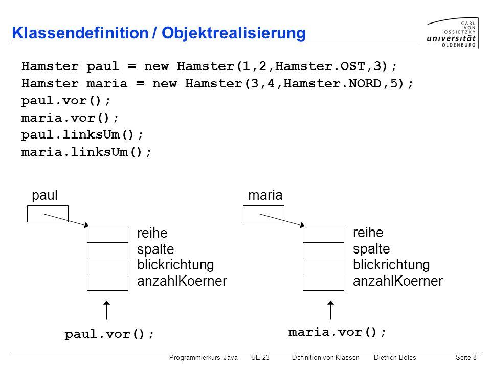 Klassendefinition / Objektrealisierung