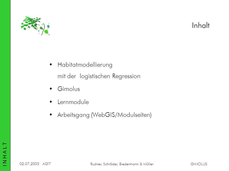Inhalt Habitatmodellierung mit der logistischen Regression Gimolus