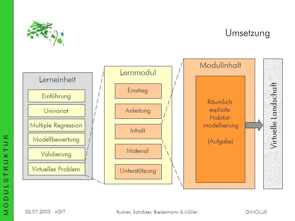 Umsetzung Modulinhalt Lernmodul Lerneinheit Virtuelle Landschaft