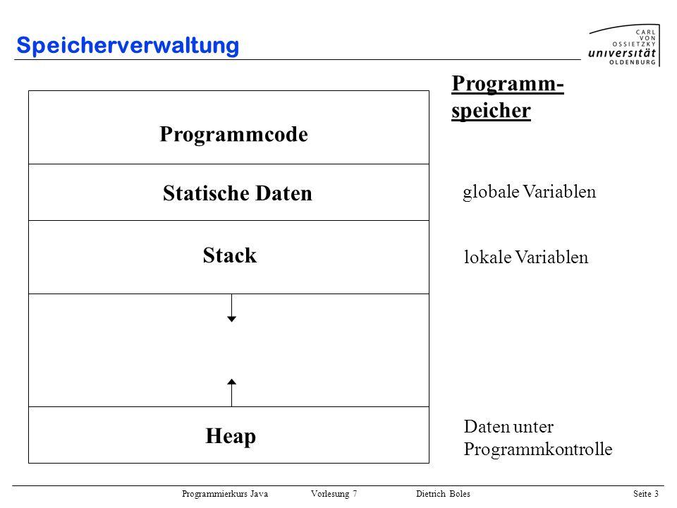 Speicherverwaltung Programm- speicher Programmcode Statische Daten