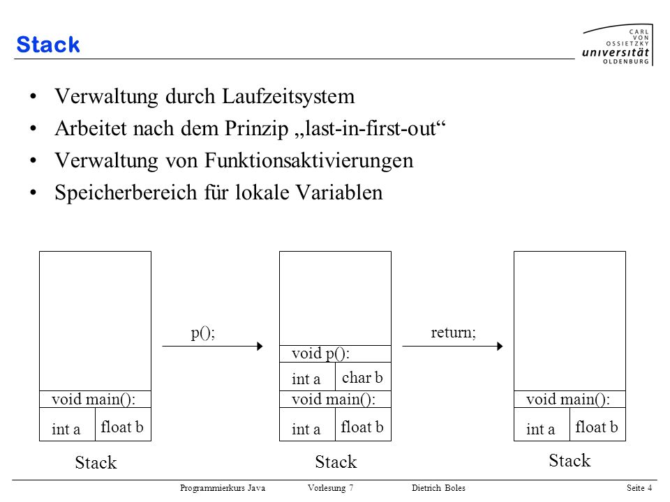 Verwaltung durch Laufzeitsystem