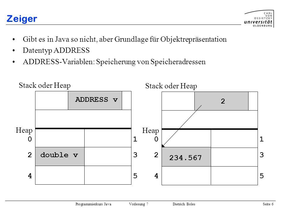 Zeiger Gibt es in Java so nicht, aber Grundlage für Objektrepräsentation. Datentyp ADDRESS. ADDRESS-Variablen: Speicherung von Speicheradressen.