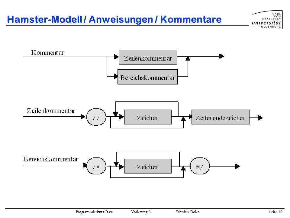 Hamster-Modell / Anweisungen / Kommentare