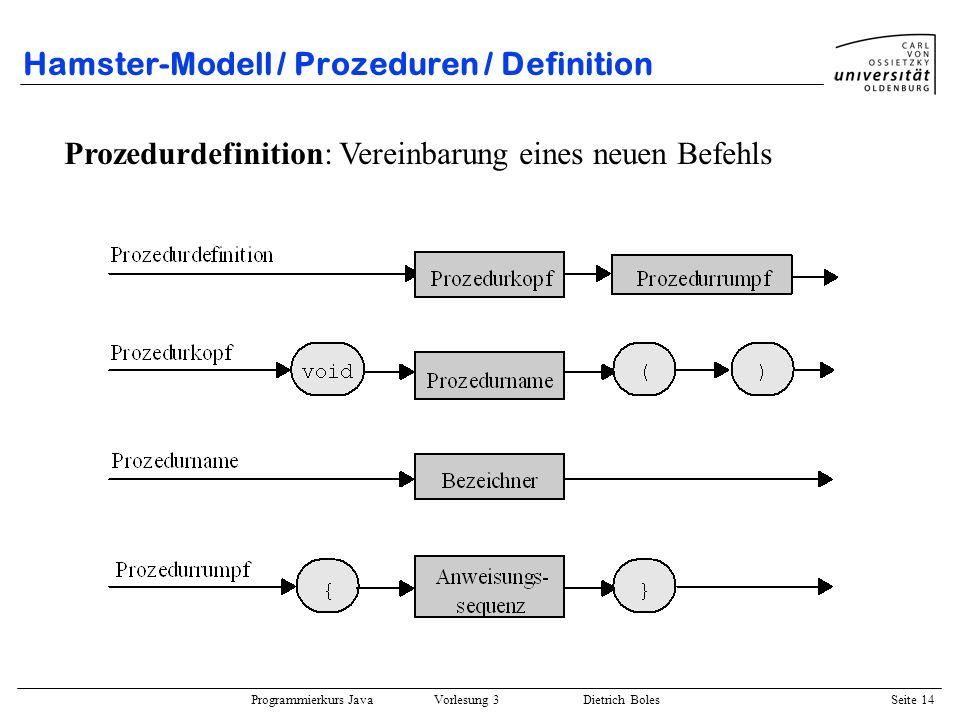 Hamster-Modell / Prozeduren / Definition