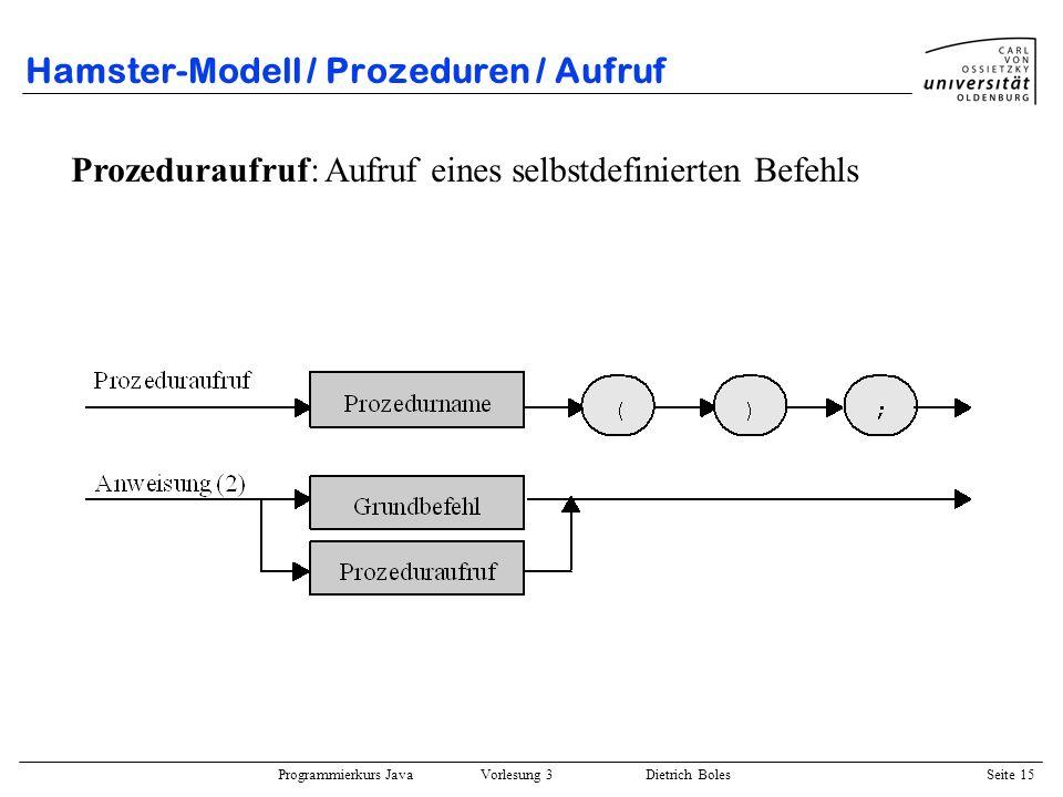 Hamster-Modell / Prozeduren / Aufruf