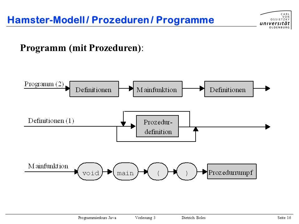 Hamster-Modell / Prozeduren / Programme