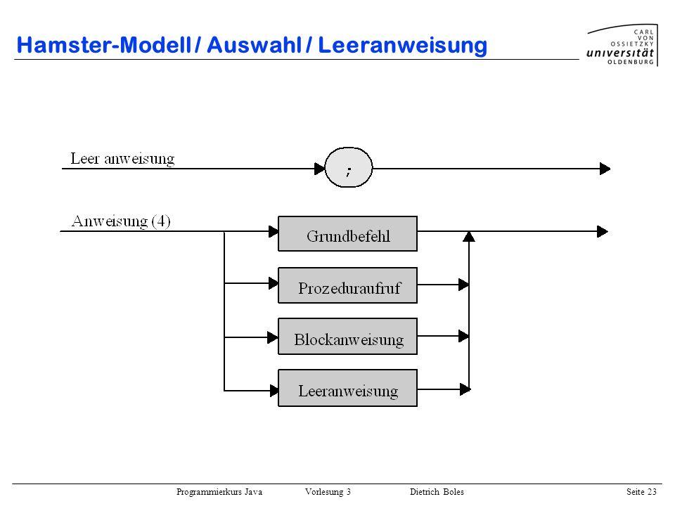 Hamster-Modell / Auswahl / Leeranweisung