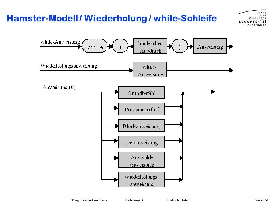 Hamster-Modell / Wiederholung / while-Schleife