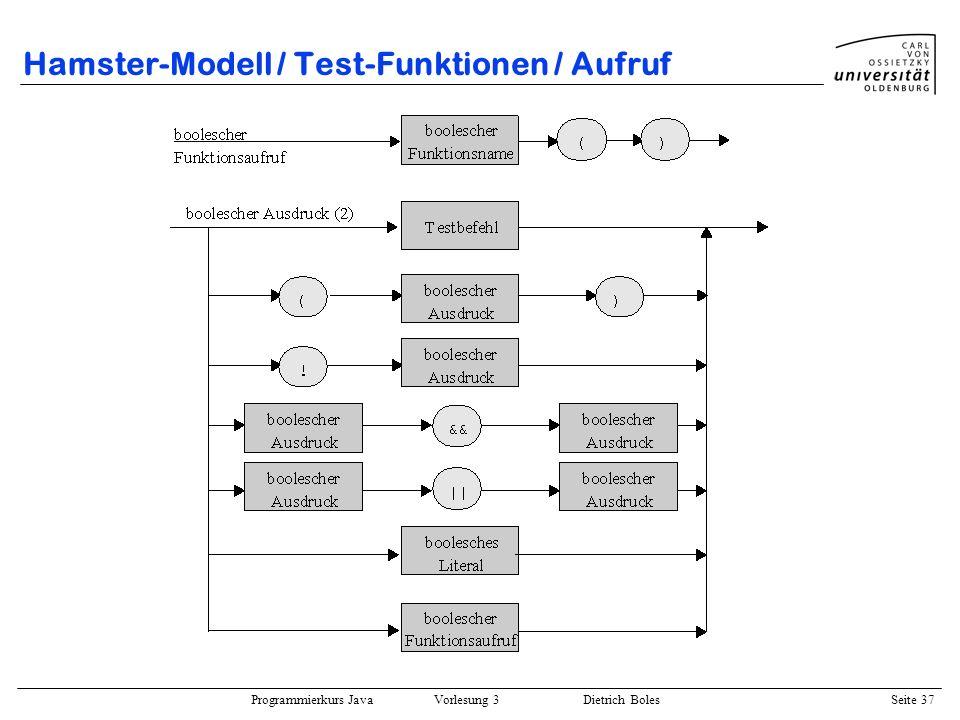 Hamster-Modell / Test-Funktionen / Aufruf