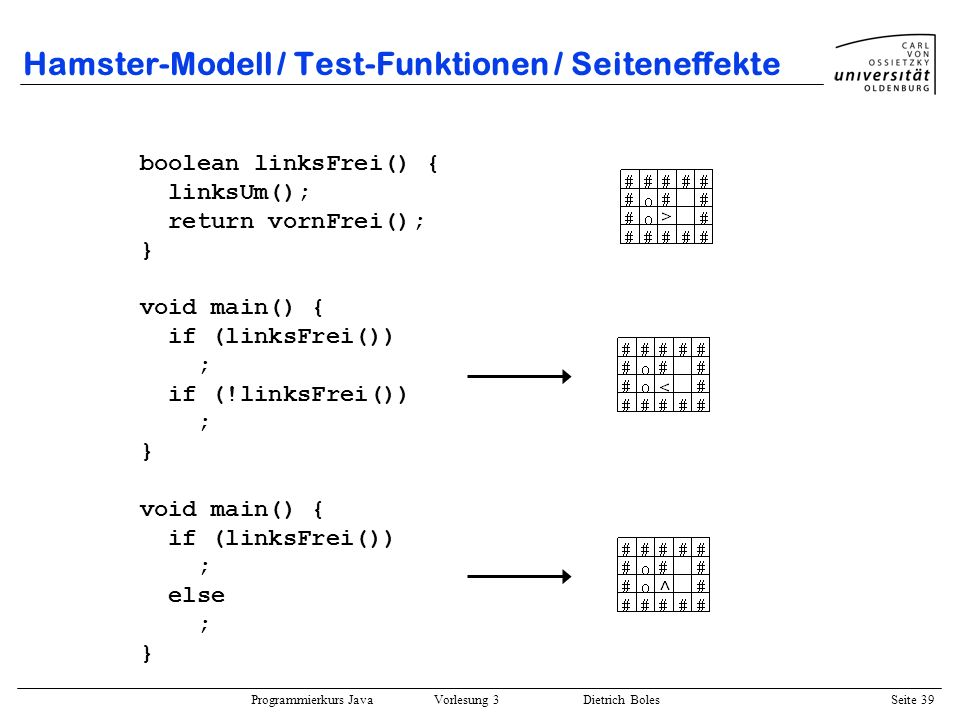 Hamster-Modell / Test-Funktionen / Seiteneffekte