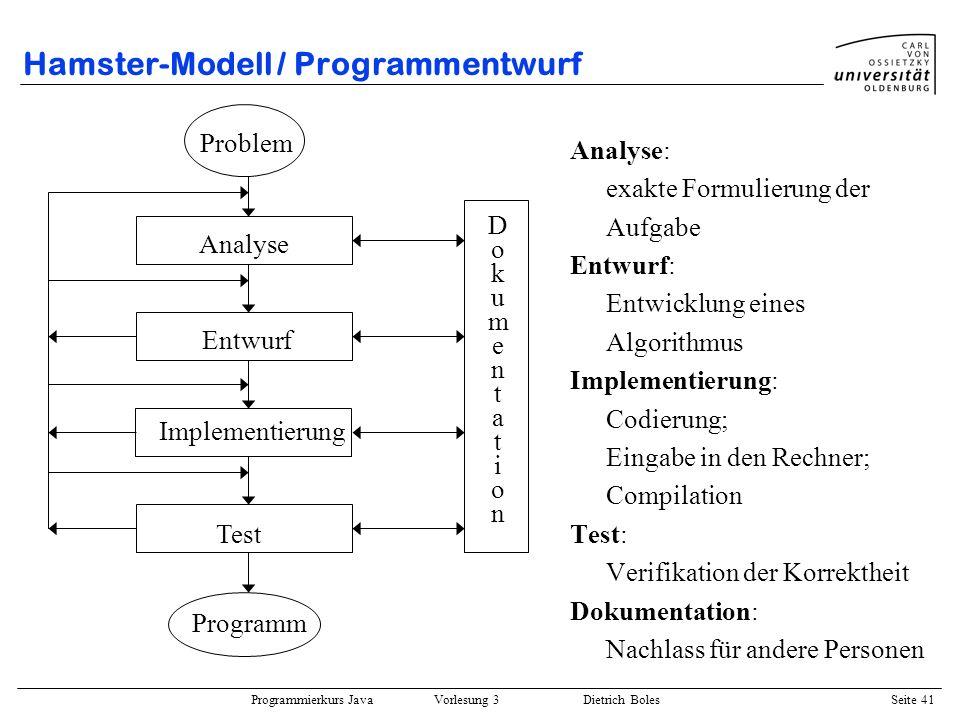 Hamster-Modell / Programmentwurf