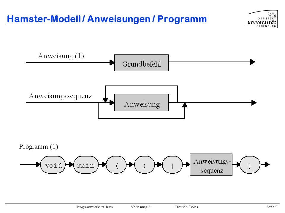 Hamster-Modell / Anweisungen / Programm
