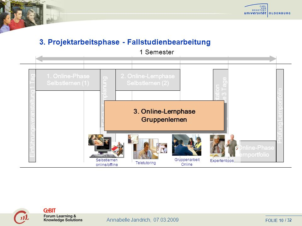 3. Projektarbeitsphase - Fallstudienbearbeitung