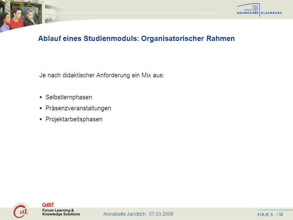Ablauf eines Studienmoduls: Organisatorischer Rahmen
