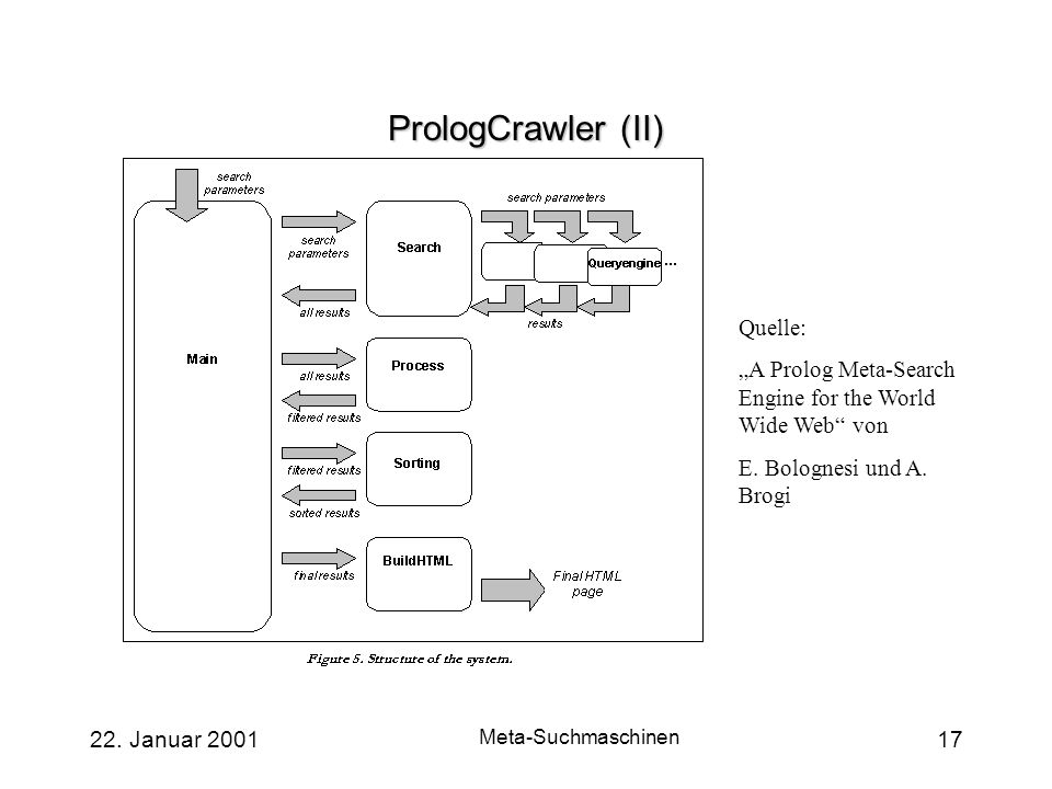 PrologCrawler (II) Quelle: