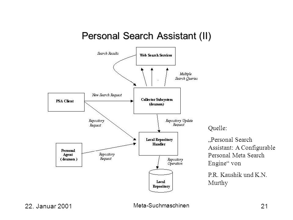 Personal Search Assistant (II)