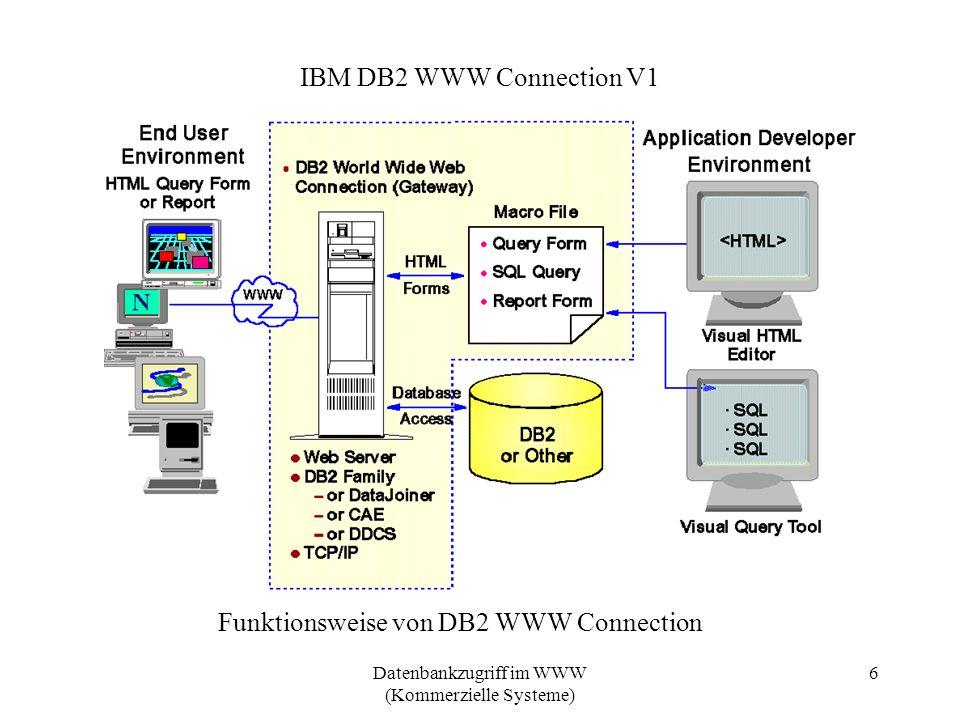Datenbankzugriff im WWW (Kommerzielle Systeme)