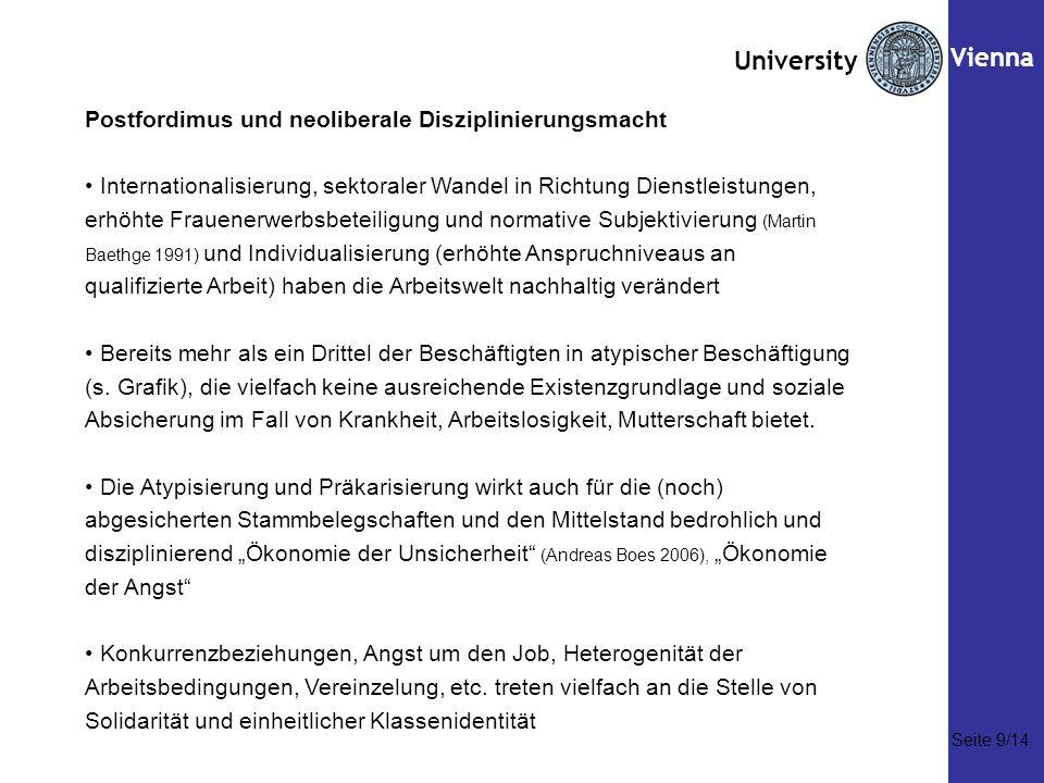 Vienna Postfordimus und neoliberale Disziplinierungsmacht