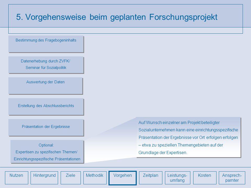 5. Vorgehensweise beim geplanten Forschungsprojekt
