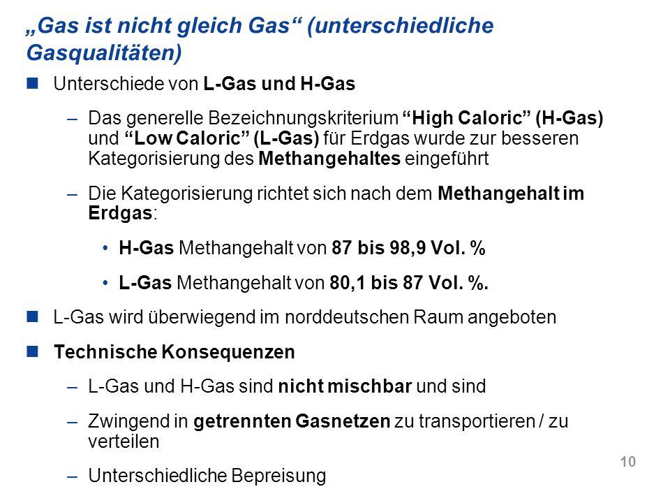 """""""Gas ist nicht gleich Gas (unterschiedliche Gasqualitäten)"""