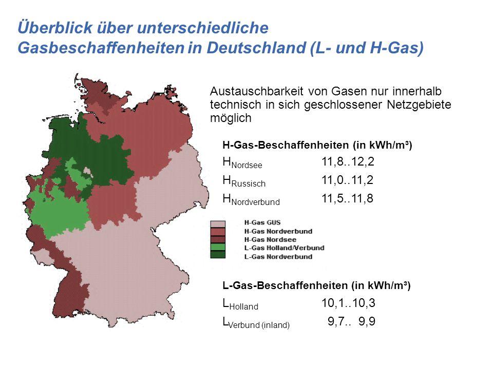 Überblick über unterschiedliche Gasbeschaffenheiten in Deutschland (L- und H-Gas)