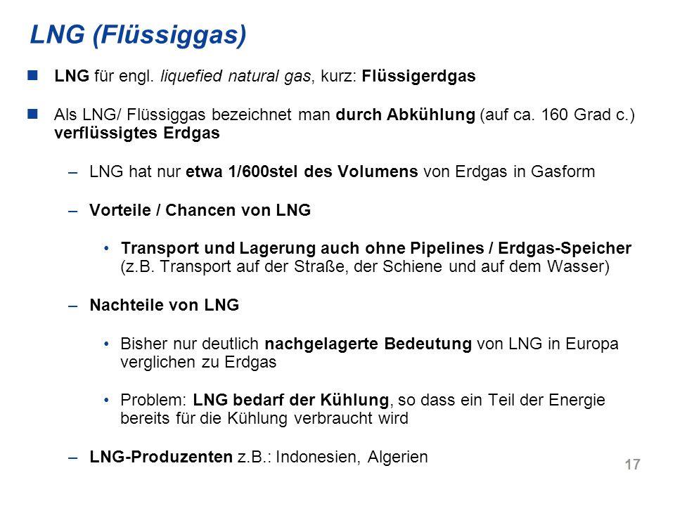 LNG (Flüssiggas) LNG für engl. liquefied natural gas, kurz: Flüssigerdgas.